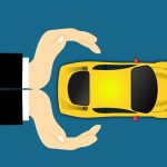 Basic types of car insurance coverages